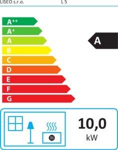 Класс энергоэффективности Liseo