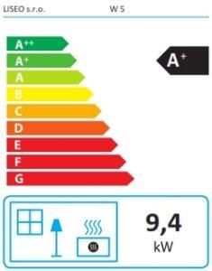 Класс энергоэффективности модели Liseo