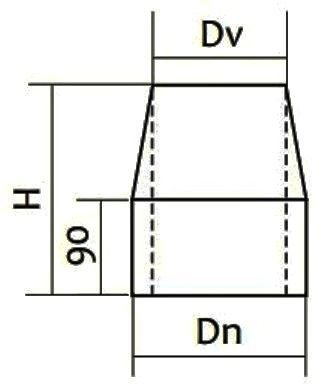 Схема конуса для дымохода двустенного нержавейка в нержавейке Версия Люкс
