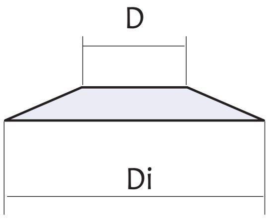 Схема окапника с нержавеющей стали Версия Люкс
