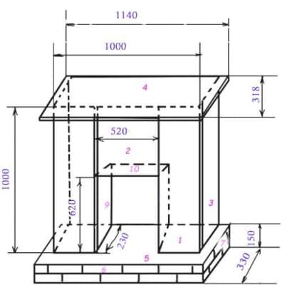 Схема фальш камина