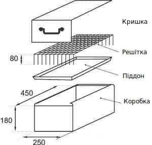 Схема коптильні