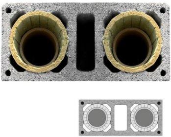 Керамический двоходовой дымоход с вентканалом