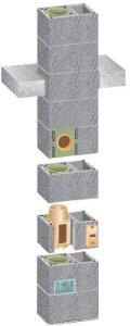 Керамический комплект основания