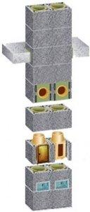 Полный комплект керамического дымохода