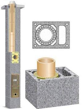 Керамический дымоход одноходовой с вентканалом
